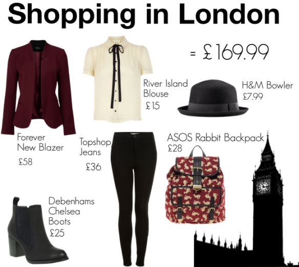 shoppinginlondon
